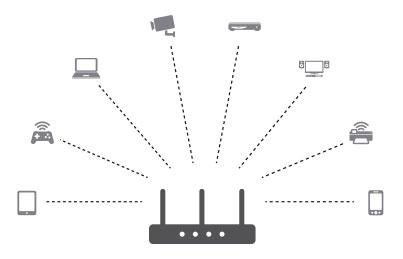 router-ustroistva